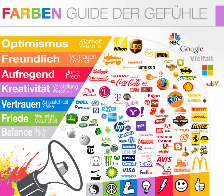 die wissenschaft von farben im marketing. Black Bedroom Furniture Sets. Home Design Ideas